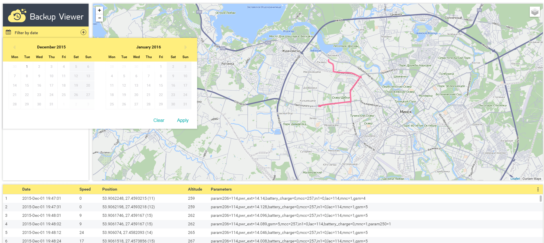 Wialon Local 1704 Checklist