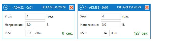 ADM32