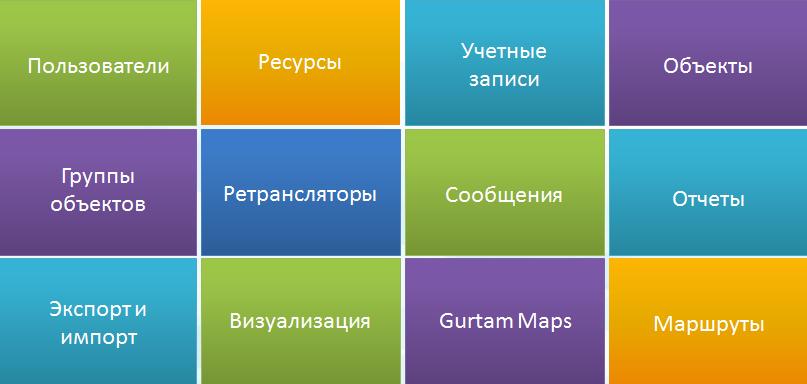 std59.ru Standard - официальный партнер Gurtam