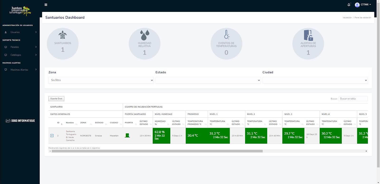 Monitoring interface