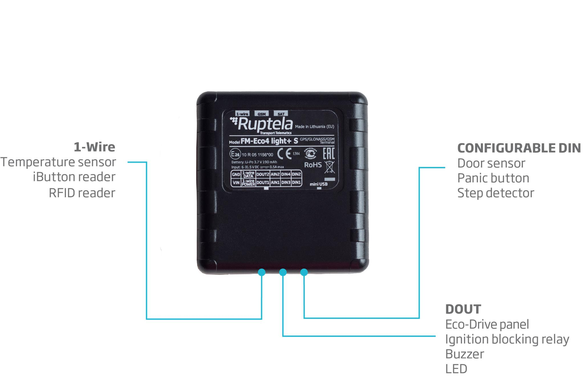 What's new in FM-Eco4 light S series?