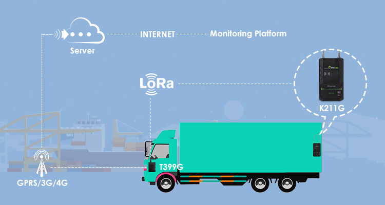 Key features of LoRa wireless technology: