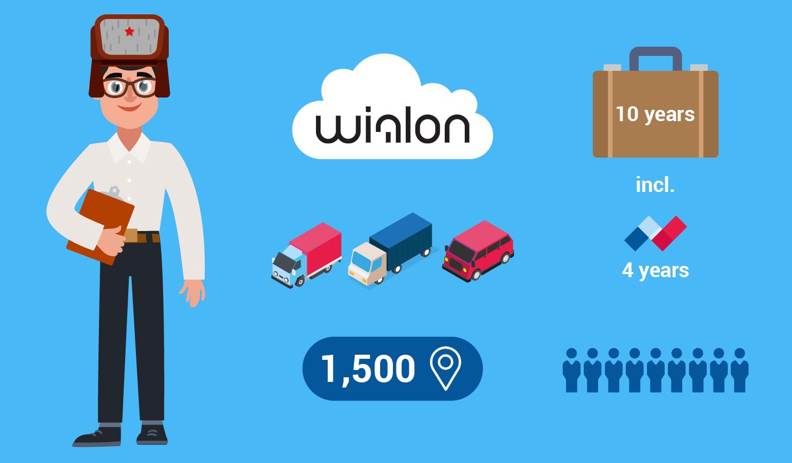 Fait 1. Un partenaire de Gurtam typique est l'utilisateur de Wialon Hosting de la Russie, qui a 10 ans d'expérience dans le monde des affaires