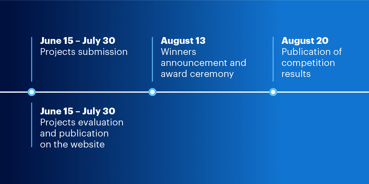 IoT project of the year competition timeline