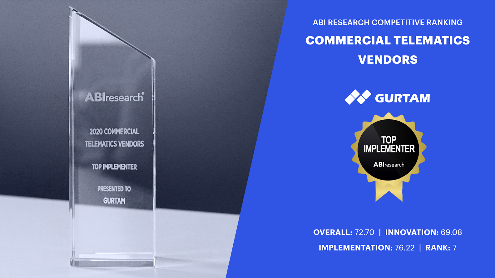 an award from ABI Research