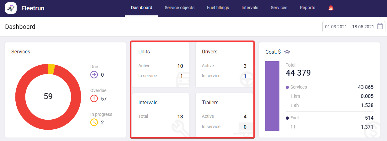 Units, Drivers, Trailers, Intervals blocks
